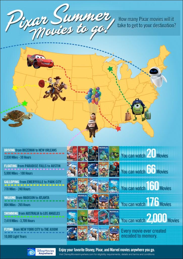Pixar_SummerMovies